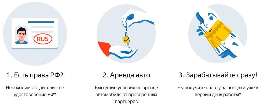 инфографика такси