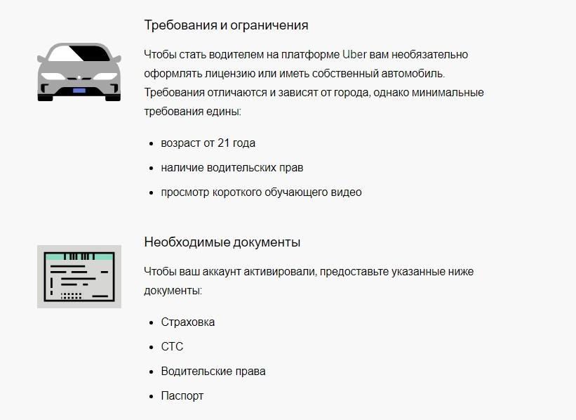 Документы для работы в Uber такси