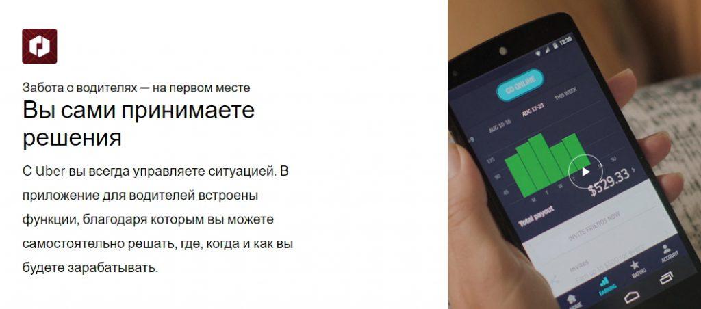 Приложение Uder для водителей