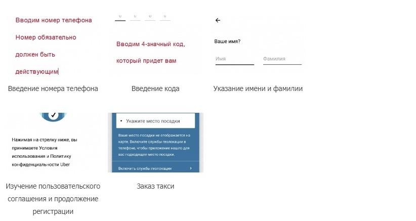 Registraciya-v-uber-taxi