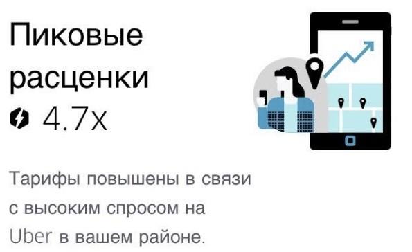 Izmenenie_stoimosti_uslug_taxi